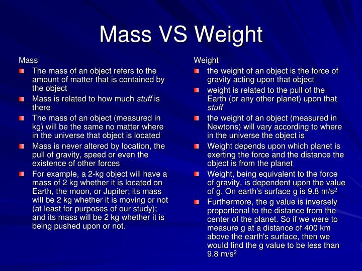 Weight