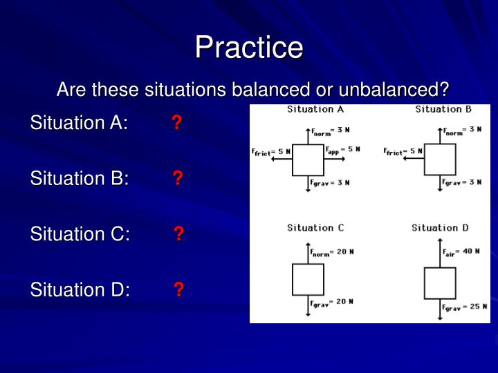 Are these situations balanced or unbalanced?