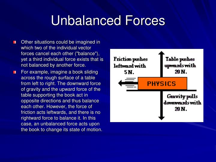 "Other situations could be imagined in which two of the individual vector forces cancel each other (""balance""), yet a third individual force exists that is not balanced by another force."