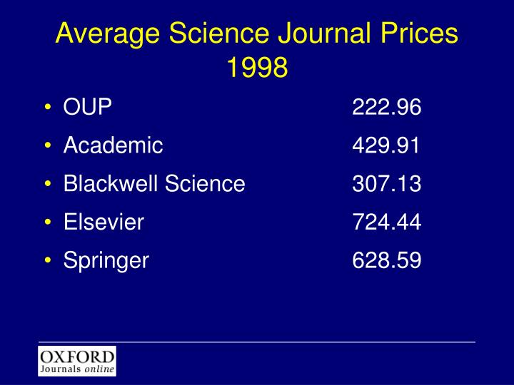 Average Science Journal Prices 1998