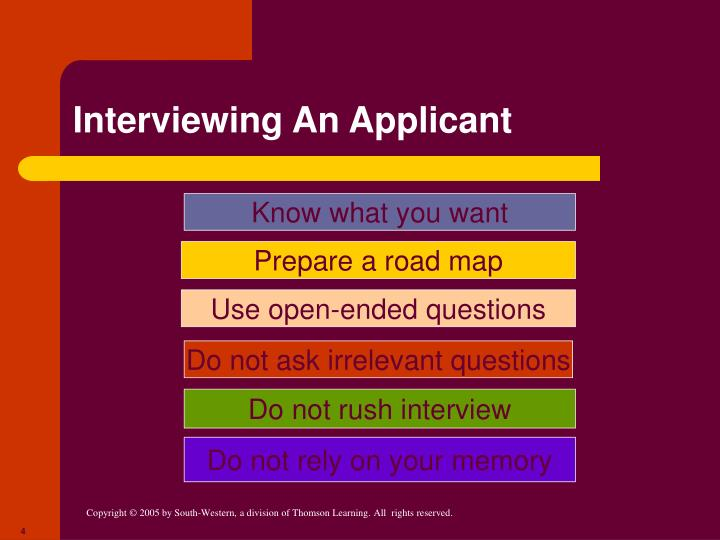 Interviewing An Applicant