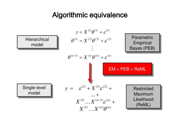 Algorithmic equivalence