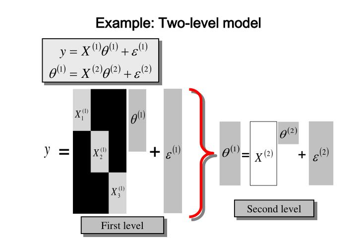 Example: Two-level model
