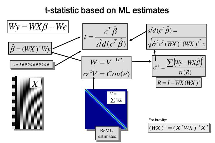 t-statistic based on ML estimates