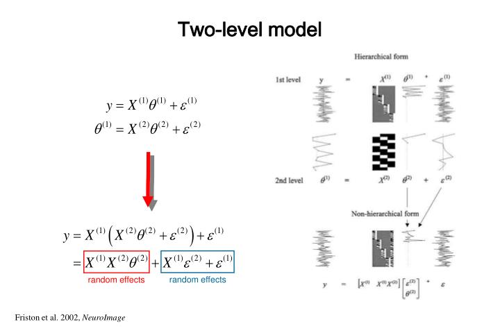 Two-level model