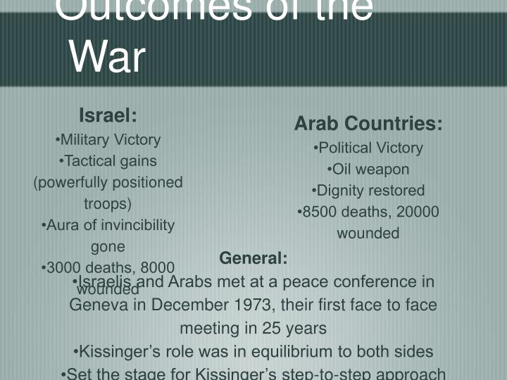 Outcomes of the War