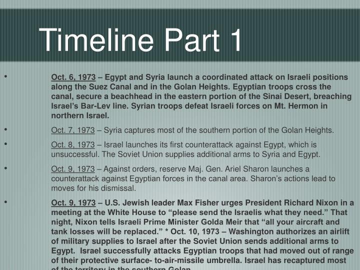 Timeline Part 1