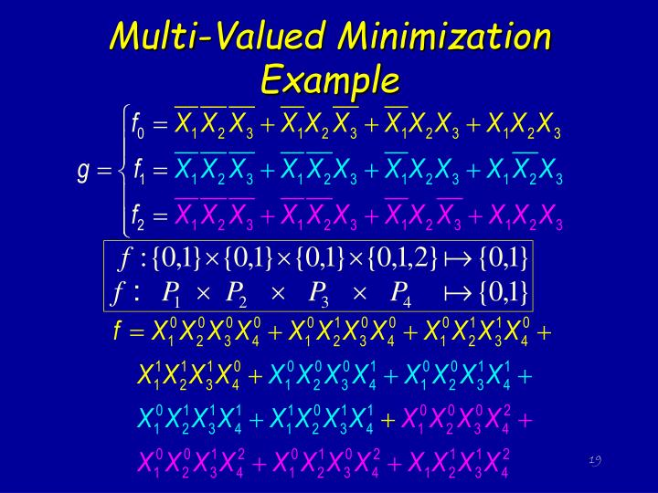 Multi-Valued Minimization Example