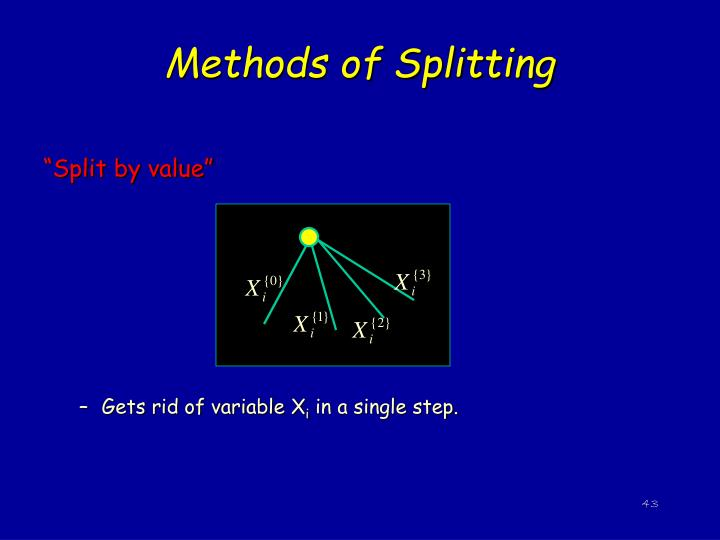 Methods of Splitting