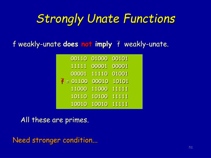 Strongly Unate Functions