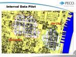interval data pilot