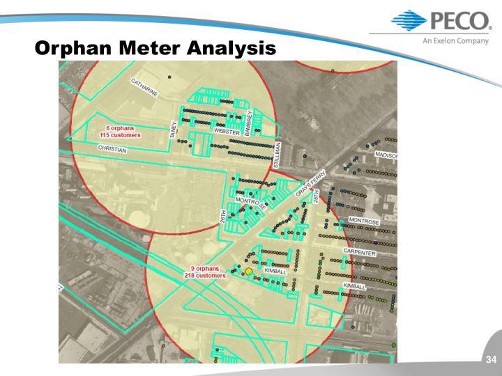 Orphan Meter Analysis