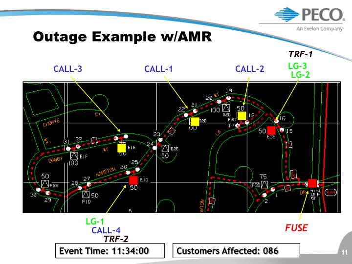 Outage Example w/AMR
