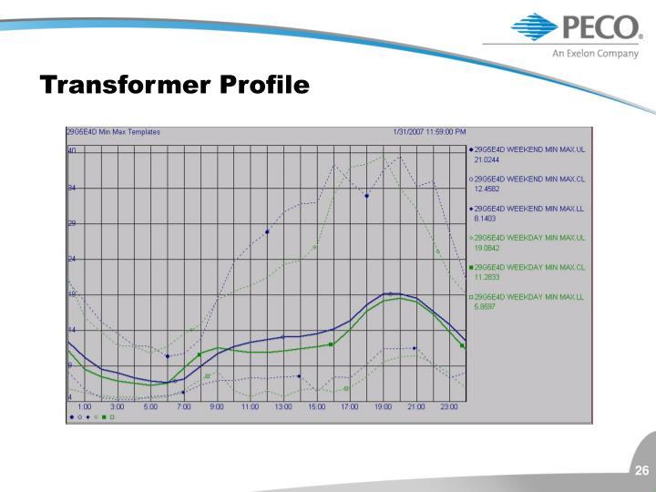 Transformer Profile