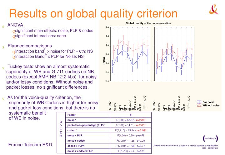 Results on global quality criterion