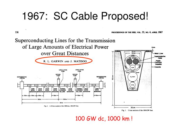 1967:  SC Cable Proposed!
