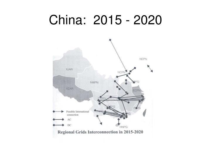China:  2015 - 2020