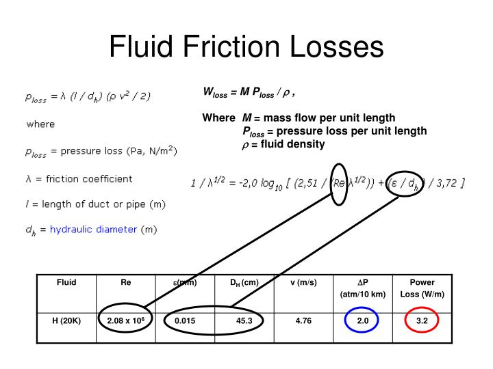 Fluid Friction Losses