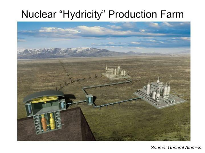 "Nuclear ""Hydricity"" Production Farm"