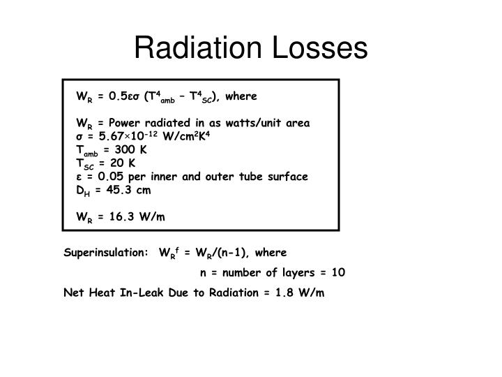Radiation Losses