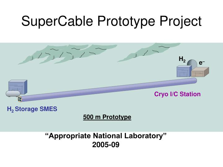SuperCable Prototype Project
