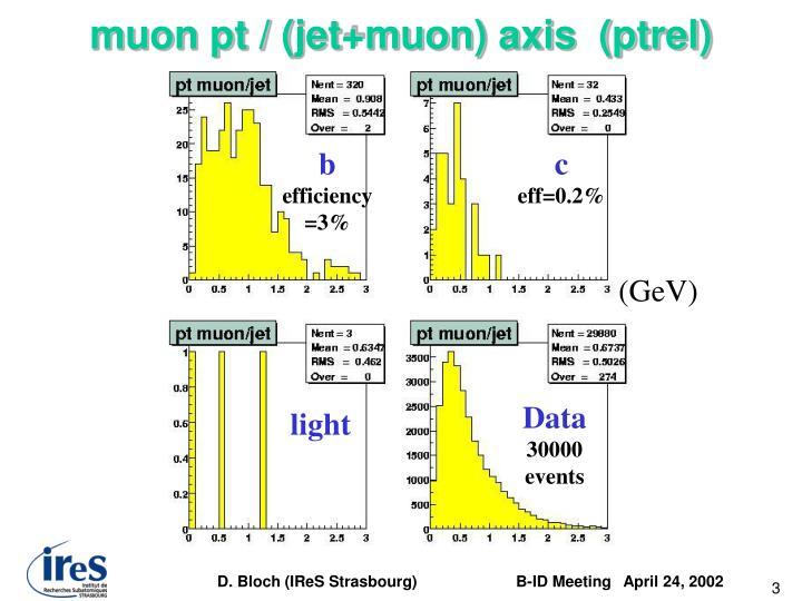 muon pt / (jet+muon) axis  (ptrel)