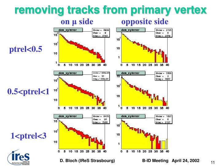 removing tracks from primary vertex