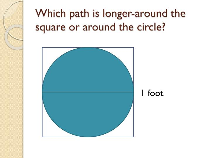 Which path is longer-around the square or around the circle?