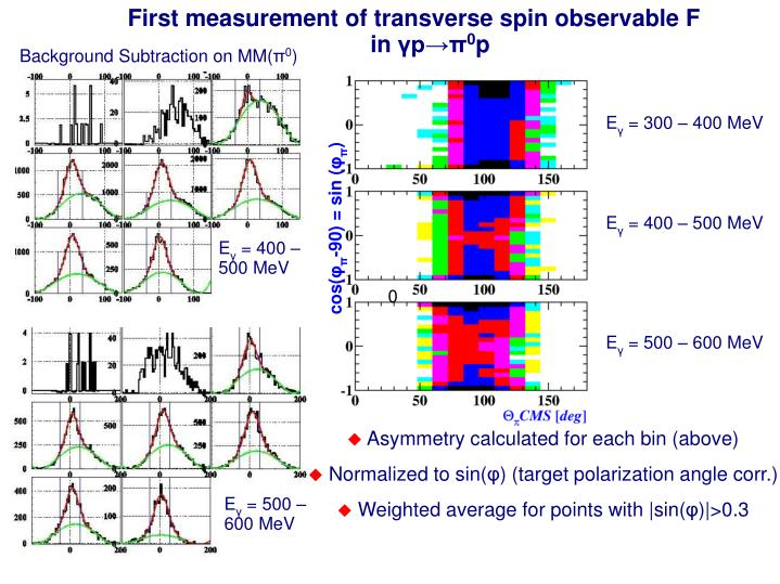 First measurement of transverse spin observable F
