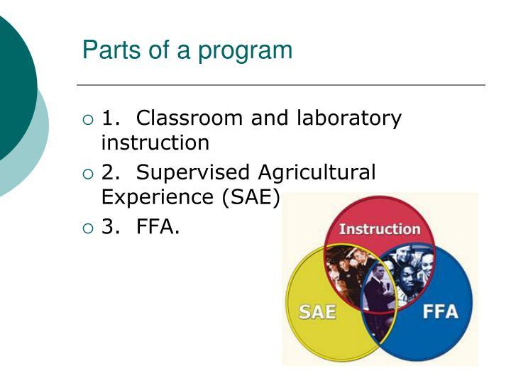 Parts of a program