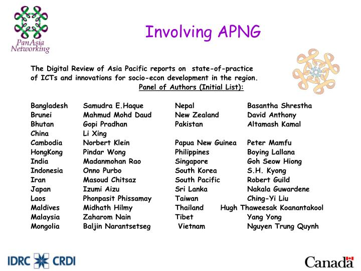 Involving APNG