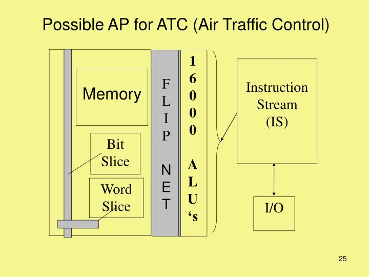 Possible AP for ATC (Air Traffic Control)