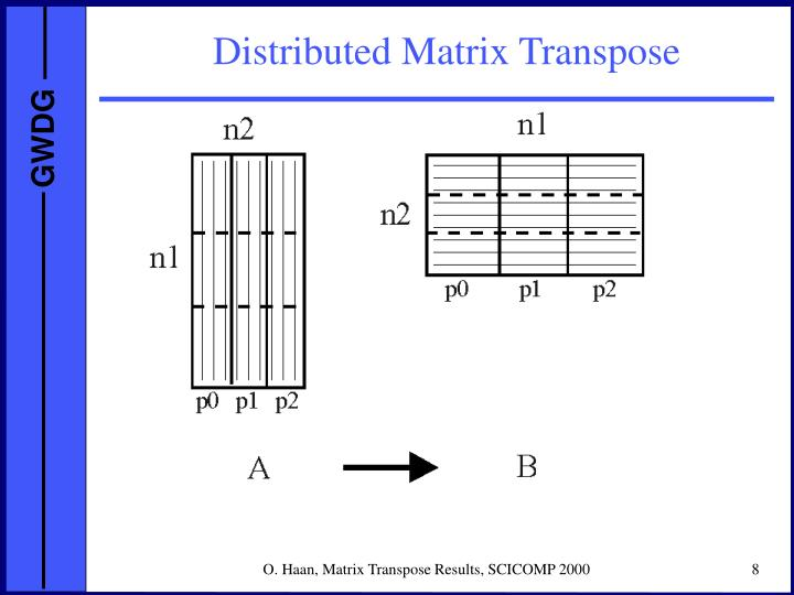 Distributed Matrix Transpose