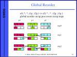 global reorder