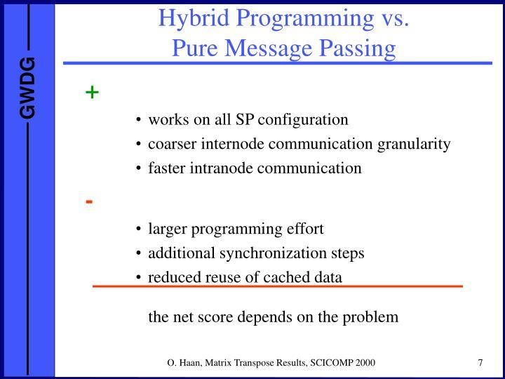 Hybrid Programming vs.