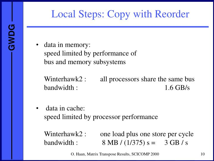 Local Steps: Copy with Reorder