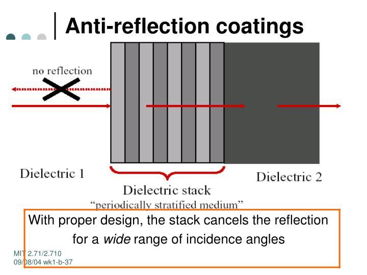 Anti-reflection coatings