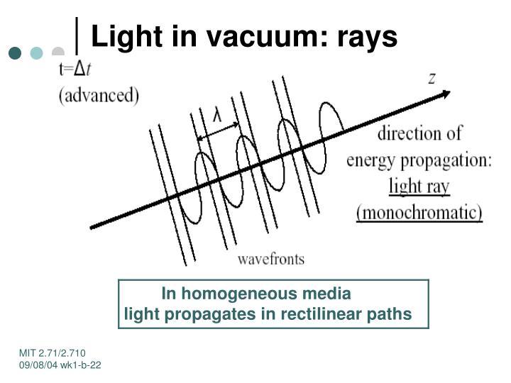 Light in vacuum: rays