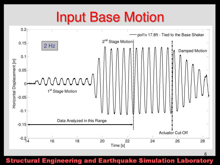 Input Base Motion