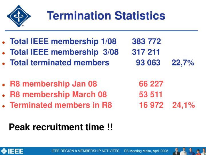 Total IEEE membership 1/08       383 772