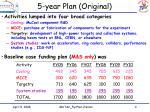 5 year plan original