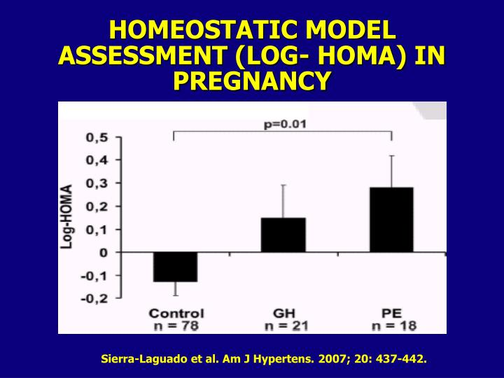 HOMEOSTATIC MODEL ASSESSMENT (LOG- HOMA) IN PREGNANCY