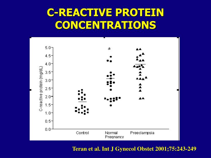 C-REACTIVE PROTEIN CONCENTRATIONS