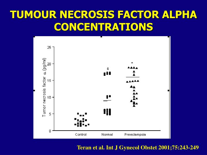 TUMOUR NECROSIS FACTOR ALPHA CONCENTRATIONS