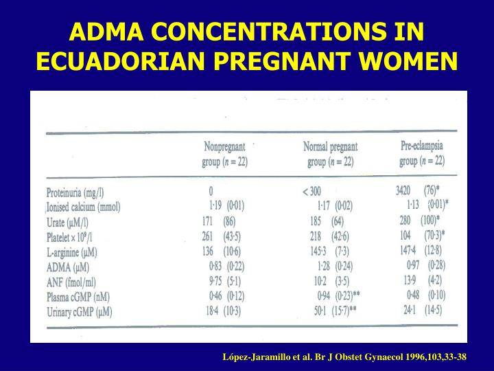 ADMA CONCENTRATIONS IN ECUADORIAN PREGNANT WOMEN