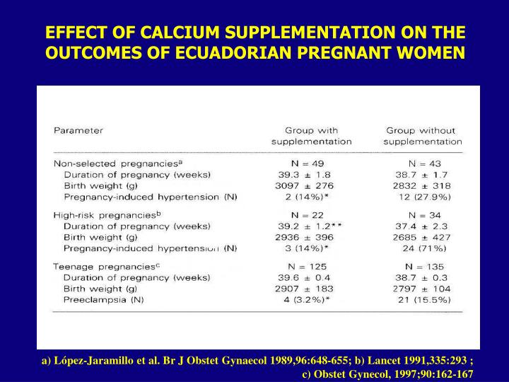 EFFECT OF CALCIUM SUPPLEMENTATION ON THE OUTCOMES OF ECUADORIAN PREGNANT WOMEN