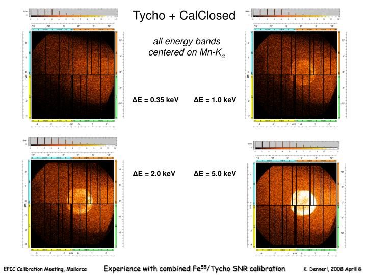 Tycho + CalClosed