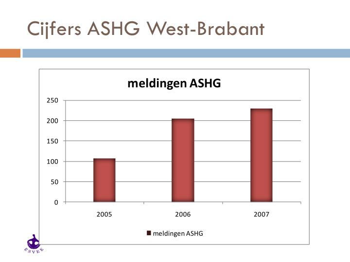 Cijfers ASHG West-Brabant