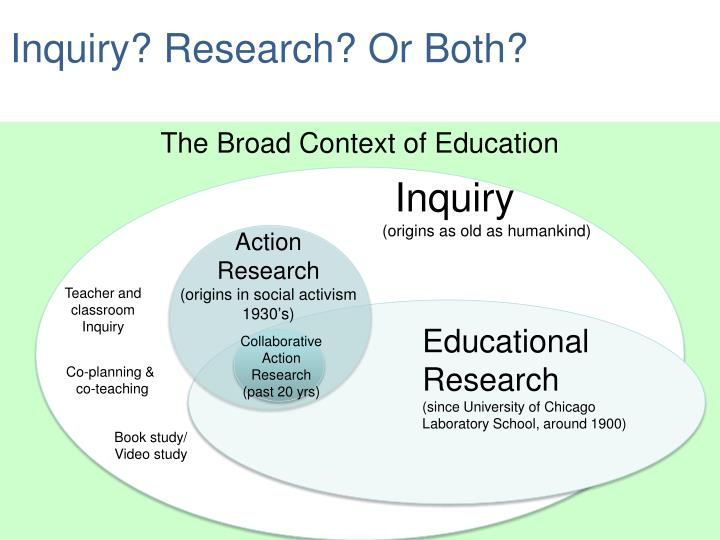 Inquiry? Research? Or Both?