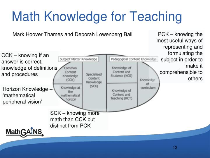 Math Knowledge for Teaching